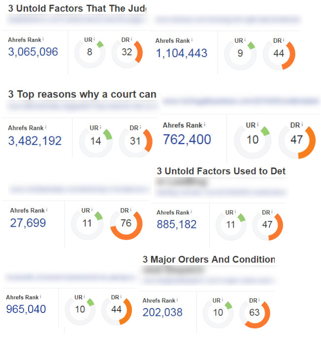 Sample Link Metrics from Law Case Study